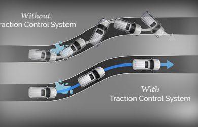 Hệ-thống-chống-trượt-TCS-trên-ô-tô-có-tác-dụng-như-thế-nào-1-1